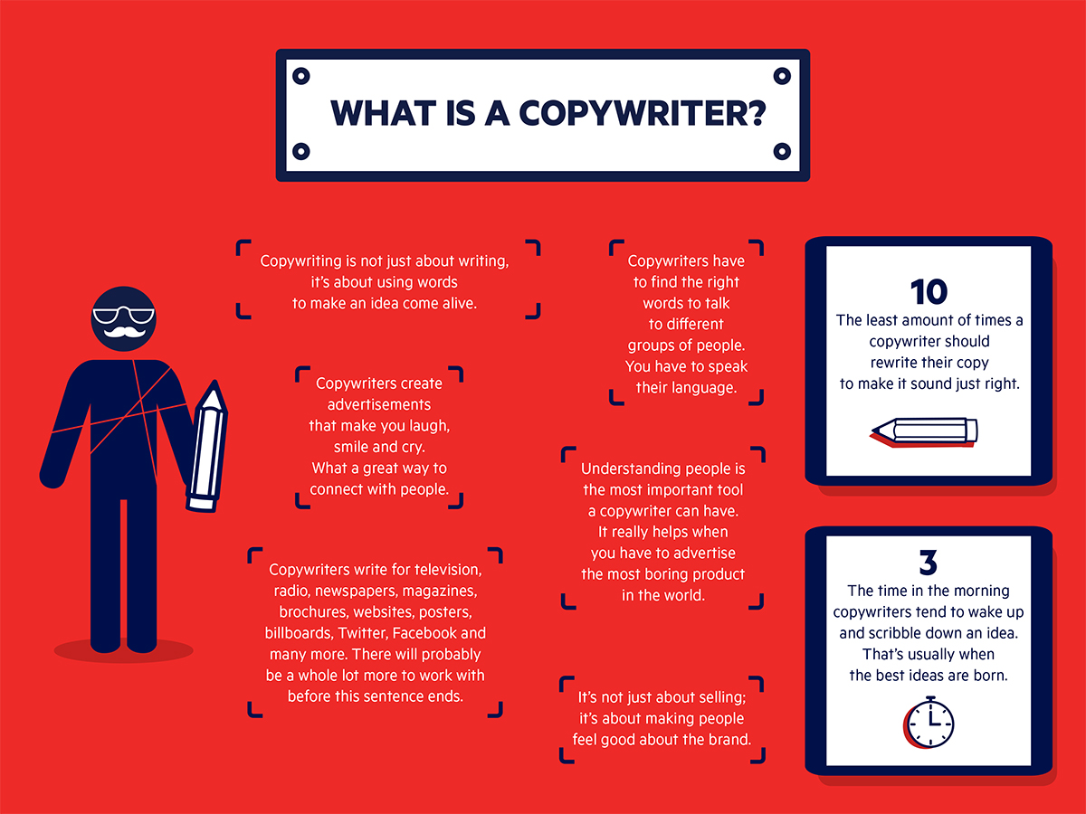 Chart of what a copywriter is